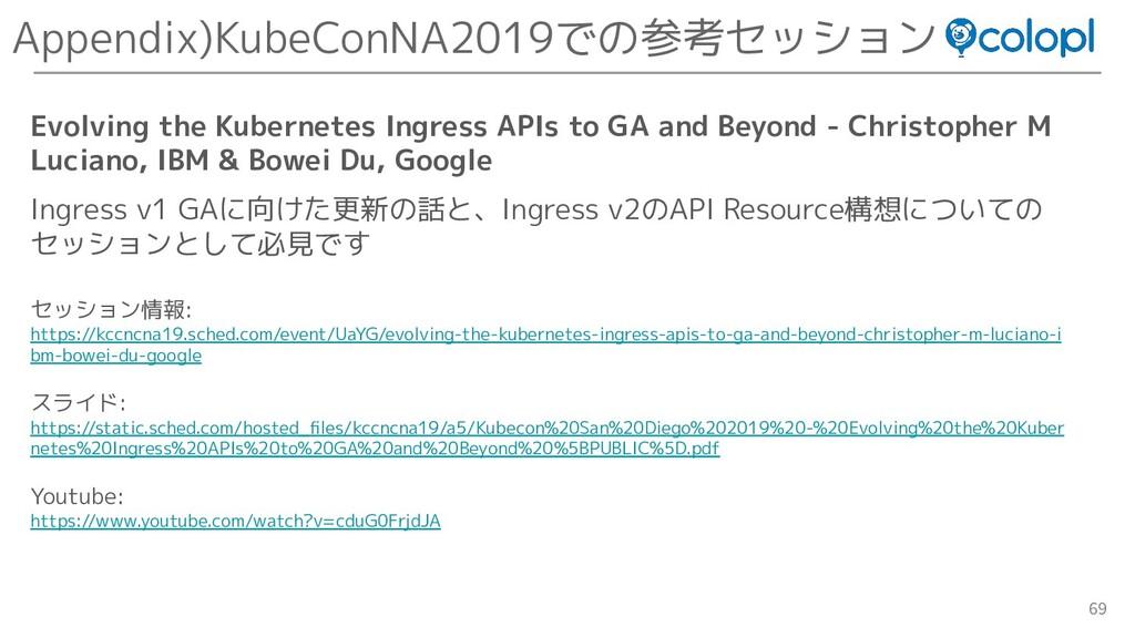69 Evolving the Kubernetes Ingress APIs to GA a...