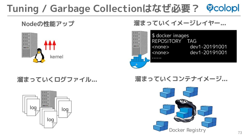 73 Tuning / Garbage Collectionはなぜ必要? $ docker i...