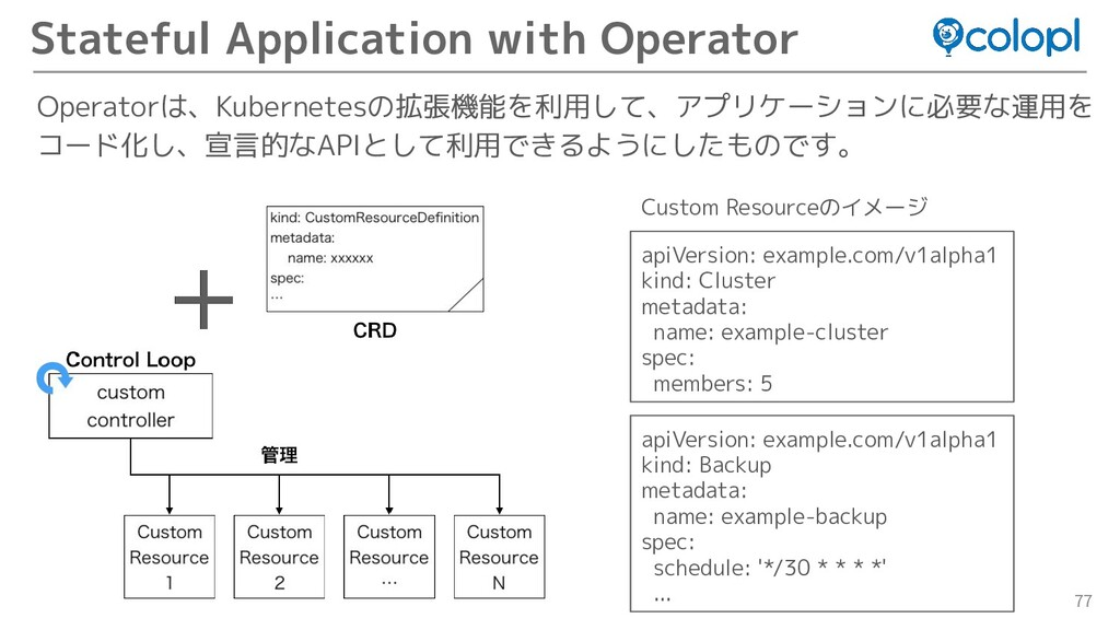 77 Operatorは、Kubernetesの拡張機能を利用して、アプリケーションに必要な運...