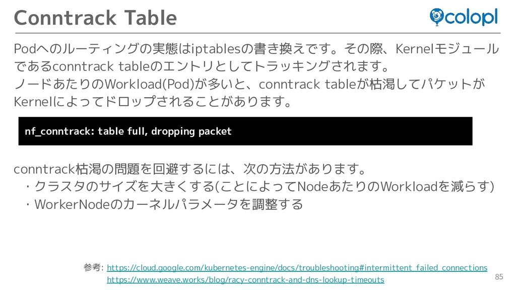 85 Conntrack Table Podへのルーティングの実態はiptablesの書き換え...