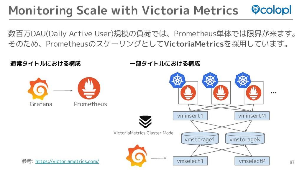 87 数百万DAU(Daily Active User)規模の負荷では、Prometheus単...