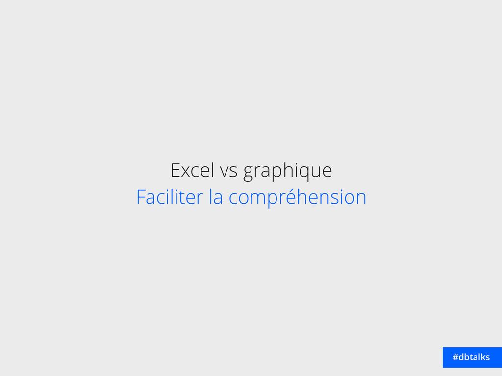 Excel vs graphique Faciliter la compréhension...