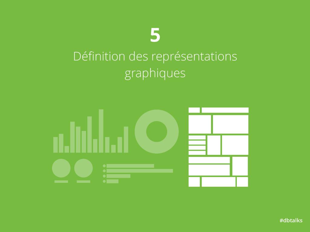 #dbtalks 5 Définition des représentations graph...