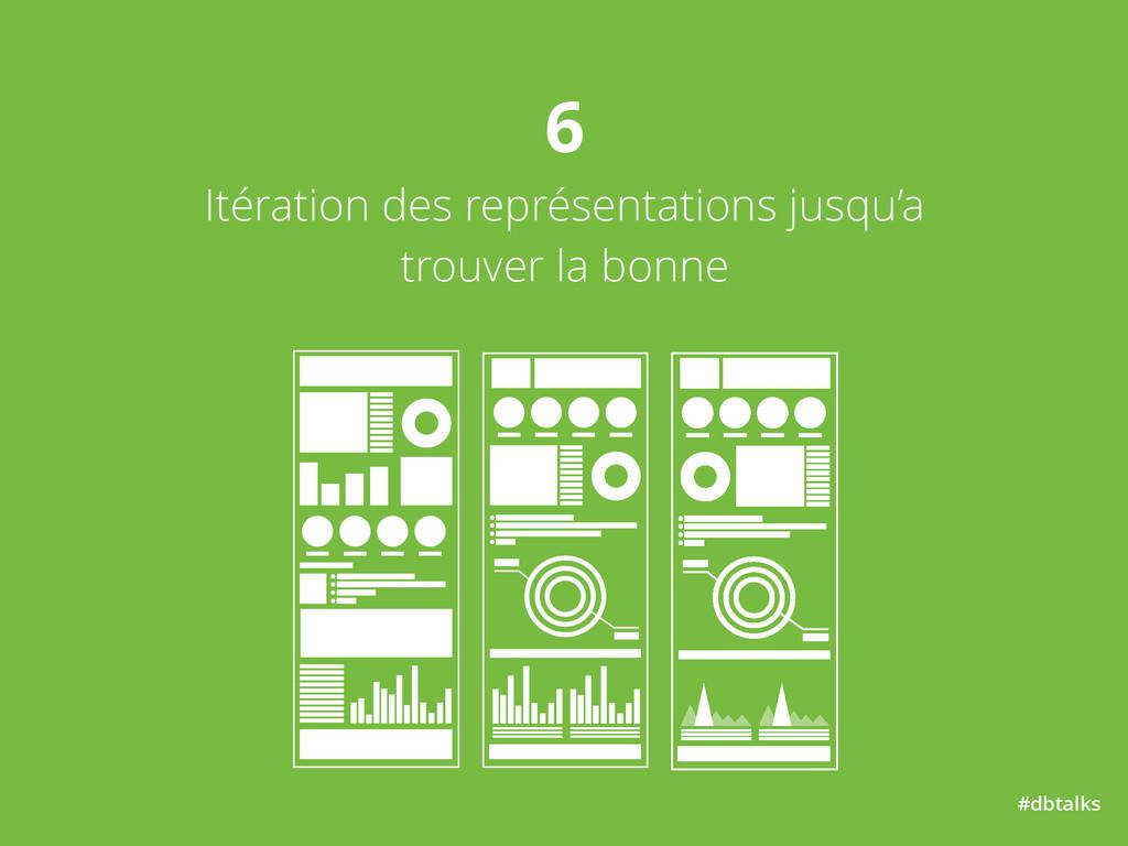 #dbtalks 6 Itération des représentations jusqu...
