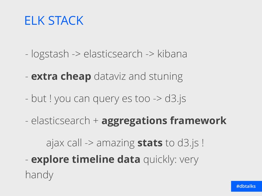 ELK STACK #dbtalks - logstash -> elasticsearch ...