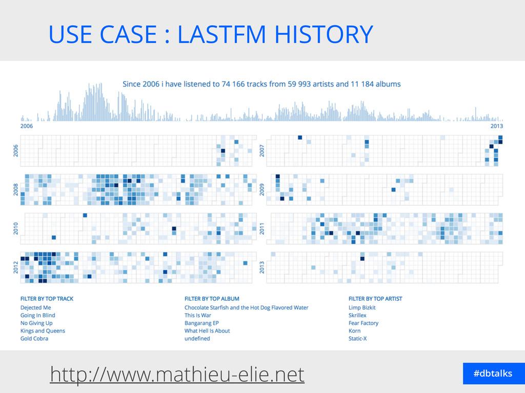 USE CASE : LASTFM HISTORY #dbtalks http://www.m...