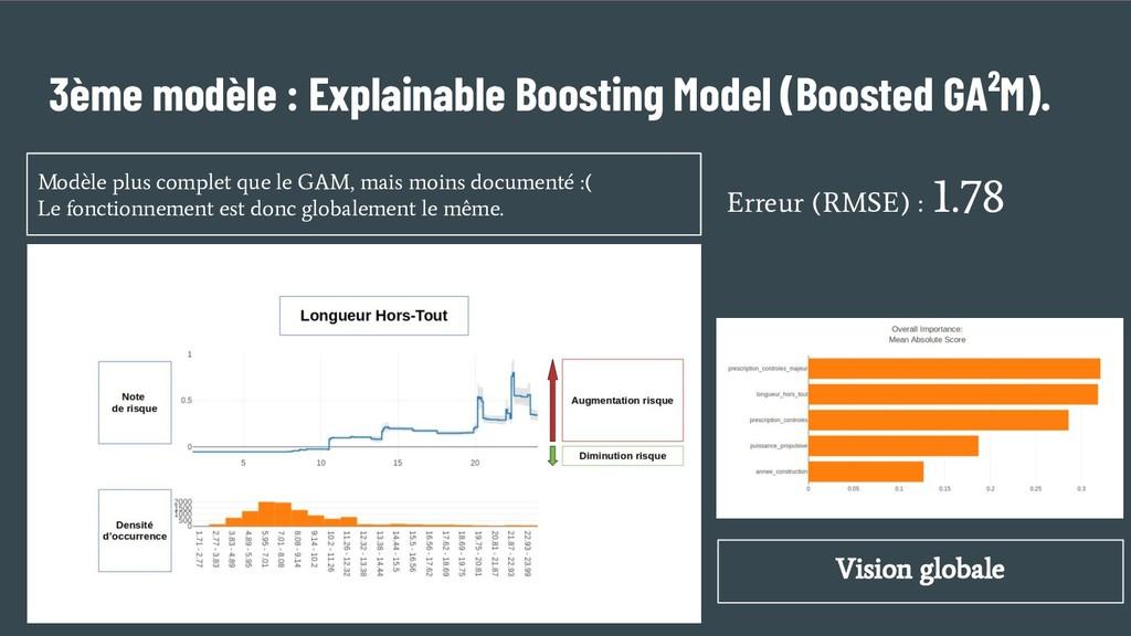 Erreur (RMSE) : 1.78 3ème modèle : Explainable ...