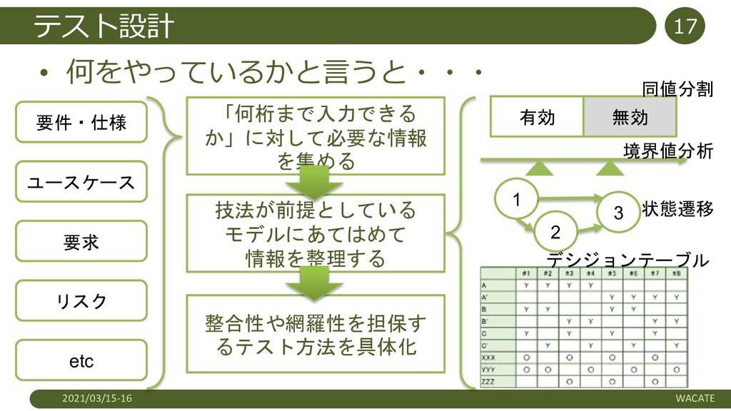 テスト設計 • 何をやっているかと⾔うと・・・ 2021/03/15-16 WACATE 17...