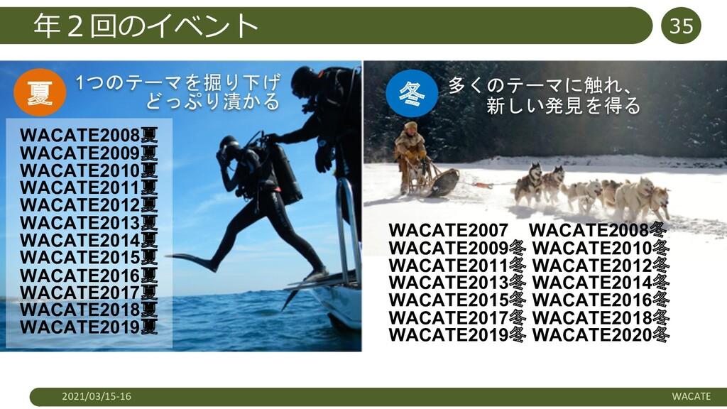 年2回のイベント 2021/03/15-16 WACATE 35 多くのテーマに触れ、 新しい...