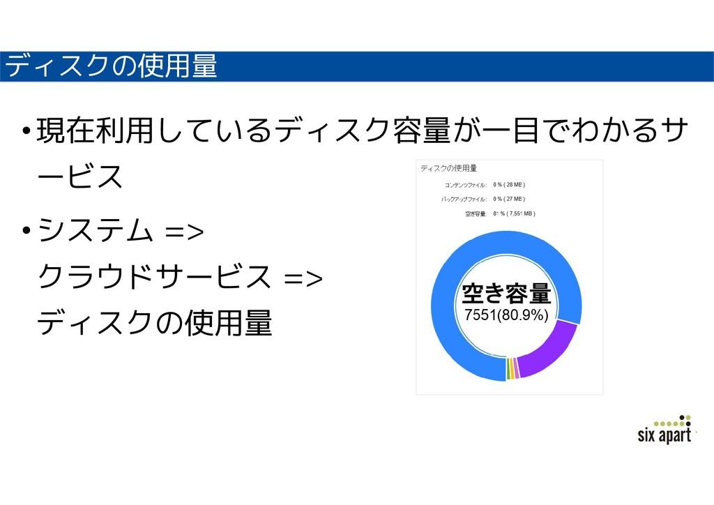 ディスクの使用量 •現在利用しているディスク容量が一目でわかるサ ービス •システム => ク...