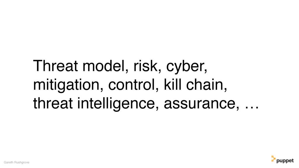 Threat model, risk, cyber, mitigation, control,...