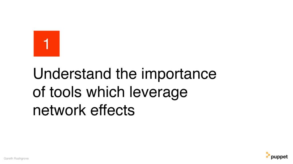 Gareth Rushgrove 1 Understand the importance of...