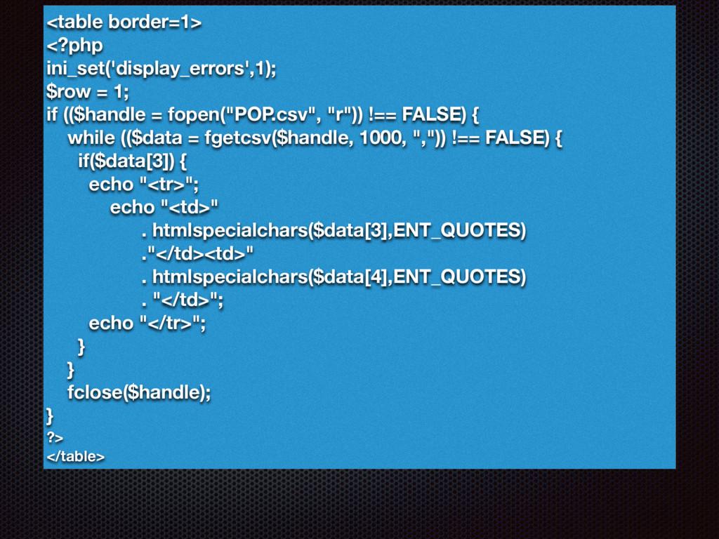 <table border=1> <?php ini_set('display_errors'...