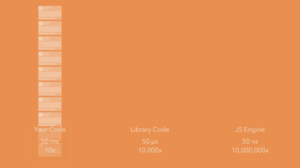50 µs Library Code 10,000x 50 ns JS Engine 10,0...