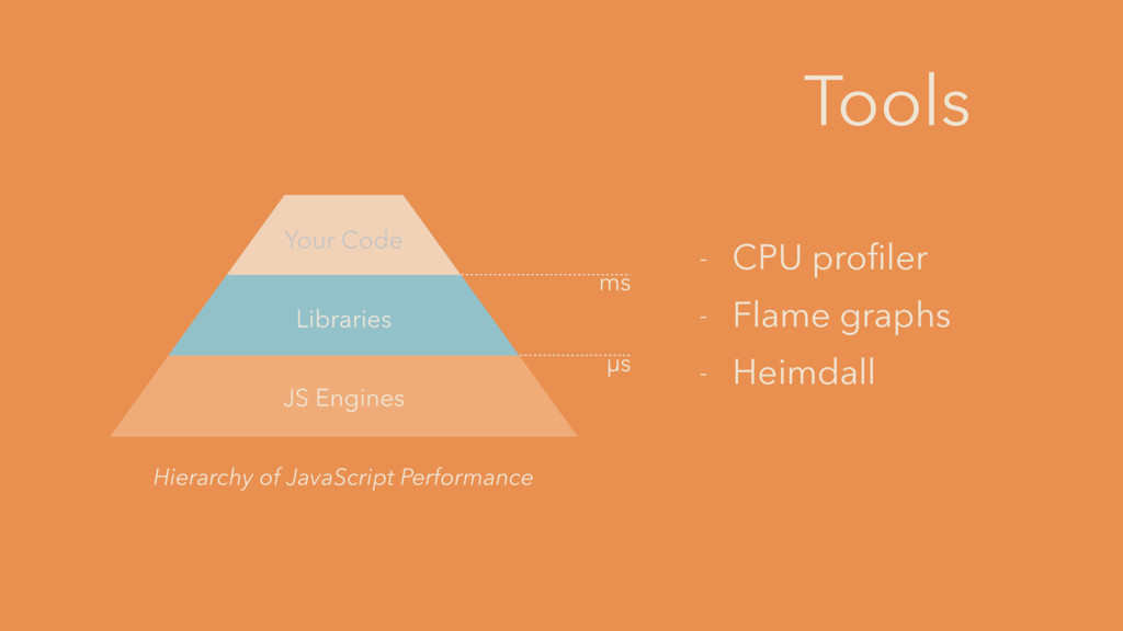 - CPU profiler - Flame graphs - Heimdall Tools J...