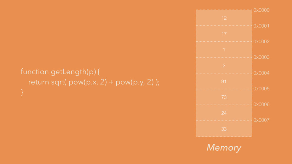 function getLength(p) { return sqrt( pow(p.x, 2...