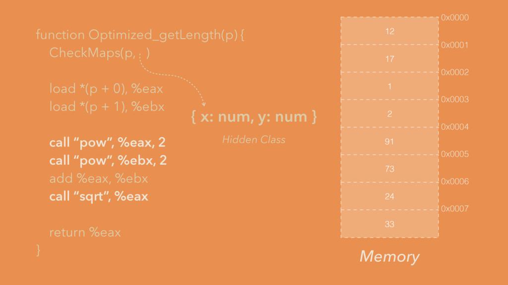 12 17 1 2 91 73 24 33 Memory 0x0000 0x0001 0x00...