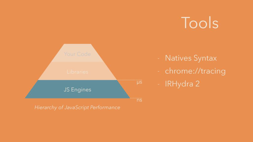 - Natives Syntax - chrome://tracing - IRHydra 2...