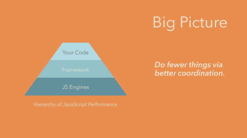 Do fewer things via better coordination. JS Eng...