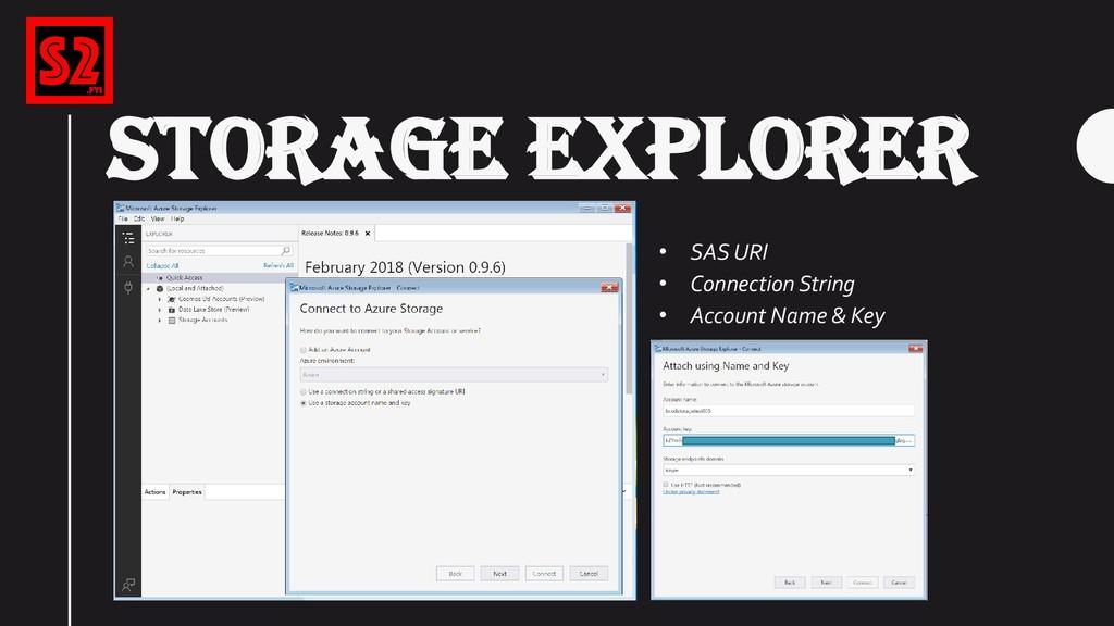 STORAGE EXPLORER • SAS URI • Connection String ...