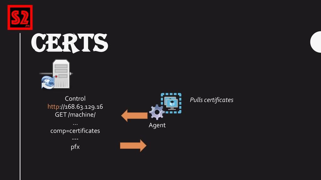 CERTS Pulls certificates Control http://168.63....