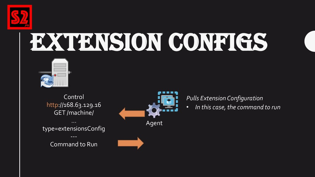 EXTENSION CONFIGS Pulls Extension Configuration...