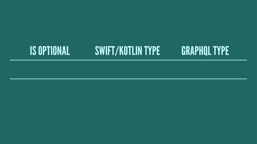 IS OPTIONAL SWIFT/KOTLIN TYPE GRAPHQL TYPE