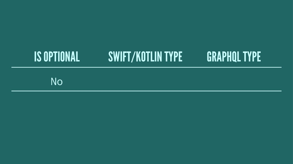 IS OPTIONAL SWIFT/KOTLIN TYPE GRAPHQL TYPE No