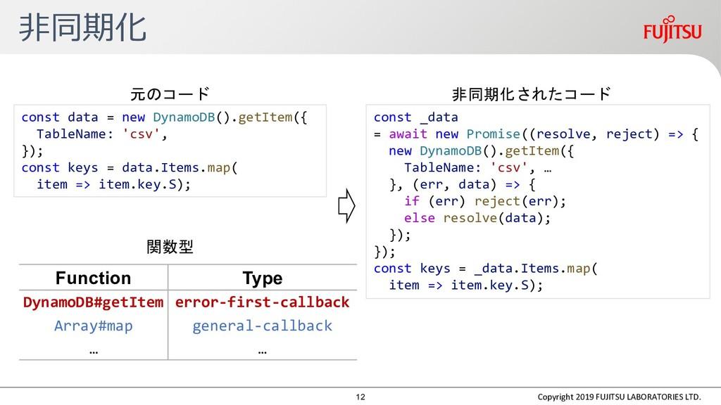 非同期化 Function Type DynamoDB#getItem error-first...