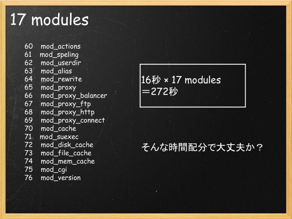17 modules 60 mod_actions 61 mod_speling 62 mod...