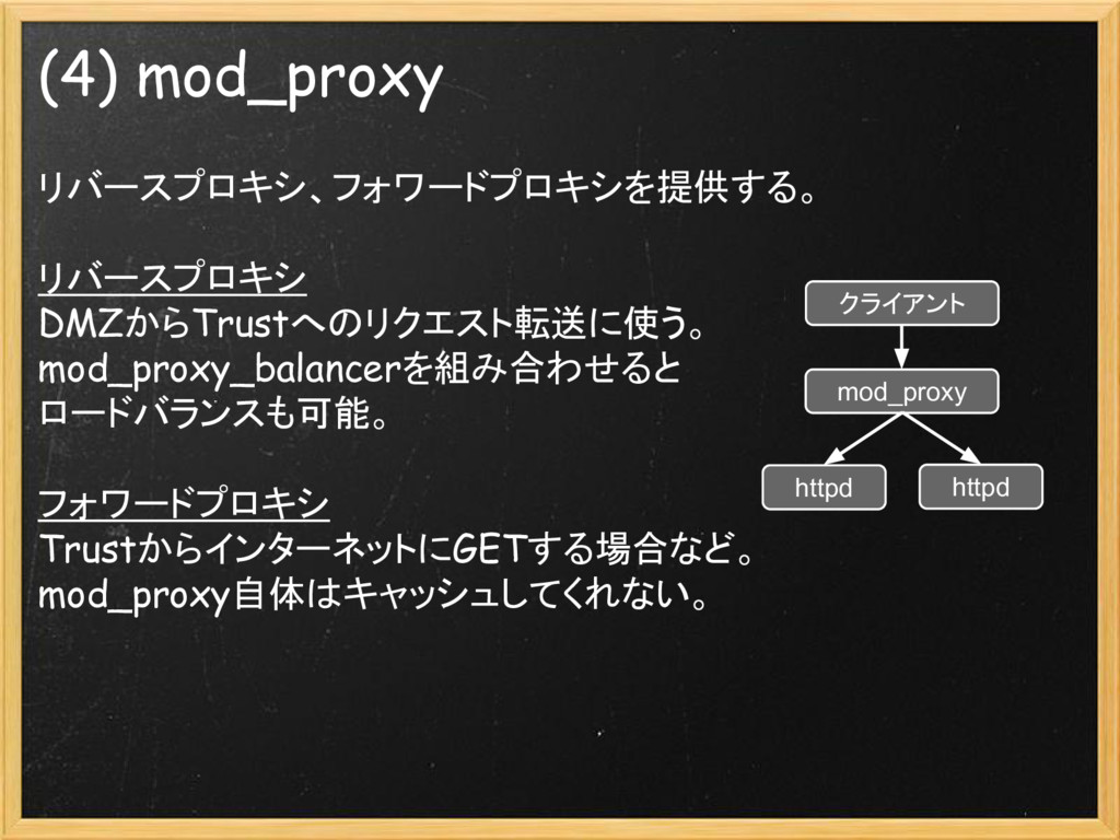 (4) mod_proxy リバースプロキシ、フォワードプロキシを提供する。 リバースプロキシ...