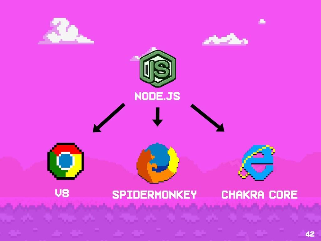 42 v8 Spidermonkey Chakra core Node.js