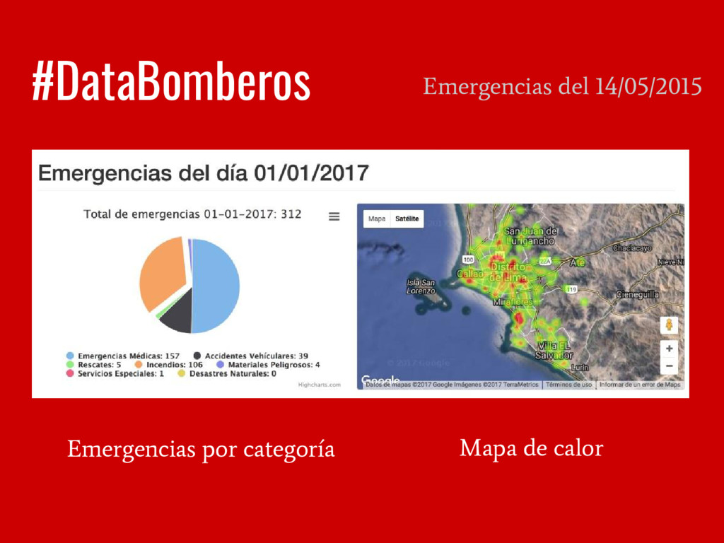 #DataBomberos Emergencias del 14/05/2015 Emerge...