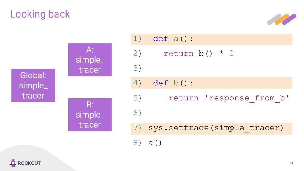 11 Looking back 1) def a(): 2) return b() * 2 3...
