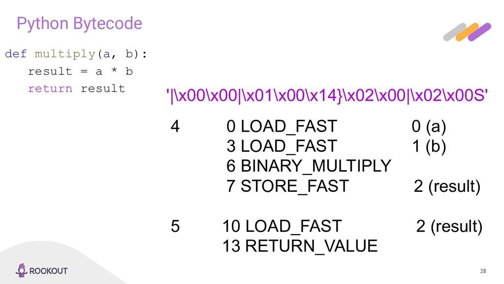 28 Python Bytecode def multiply(a, b): result =...