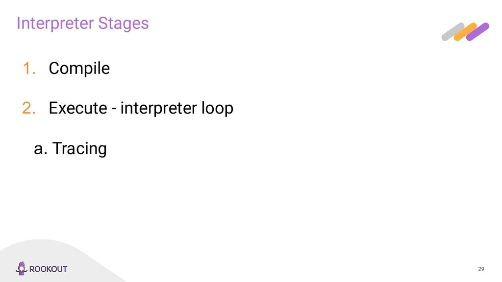 29 Interpreter Stages 1. Compile 2. Execute - i...