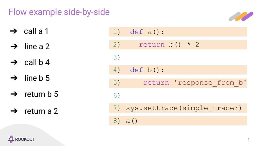 8 Flow example side-by-side 1) def a(): 2) retu...
