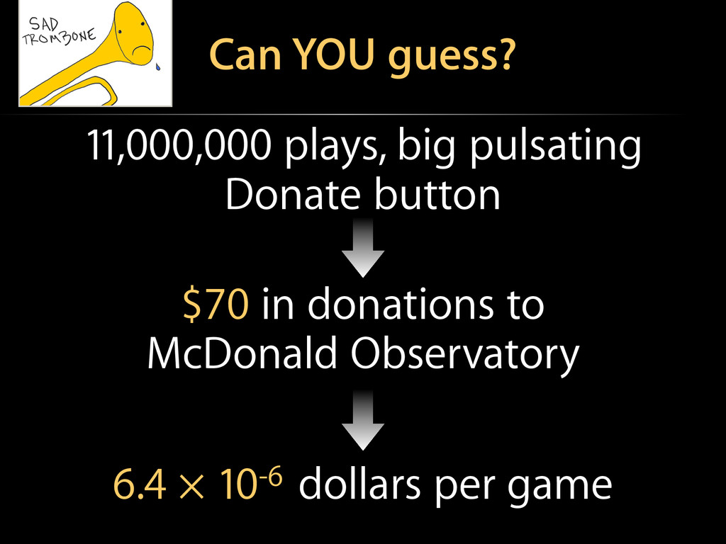 $70 in donations to McDonald Observatory 6.4 × ...