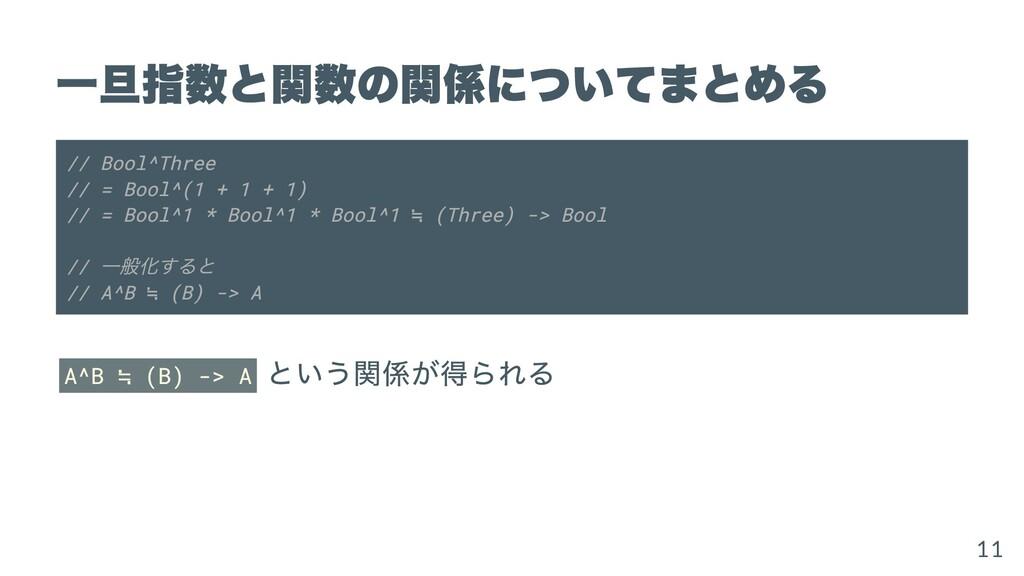 ⼀旦指数と関数の関係についてまとめる // Bool^Three // = Bool^(1 +...