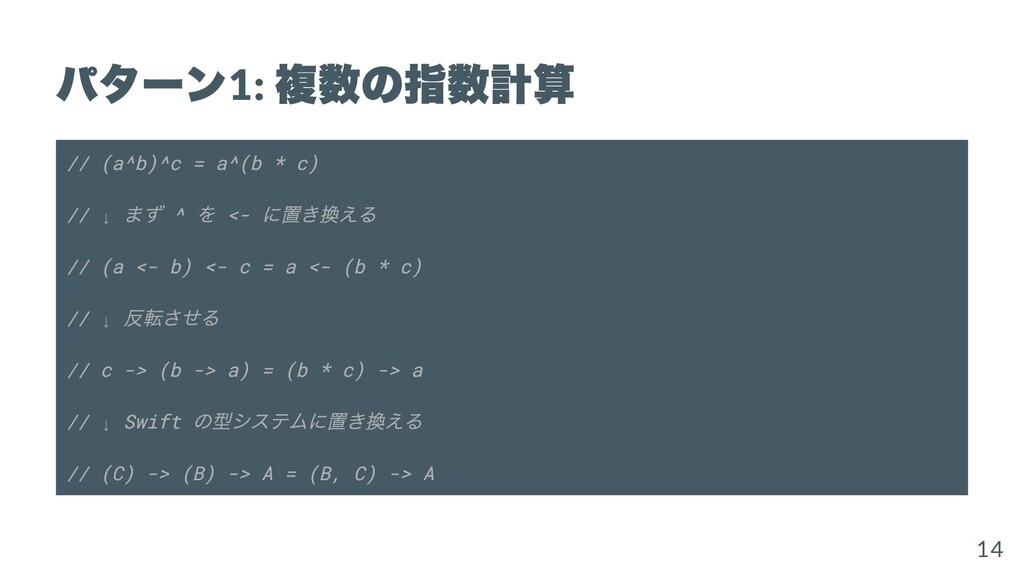 パターン 1: 複数の指数計算 // (a^b)^c = a^(b * c) // ↓ まず ...