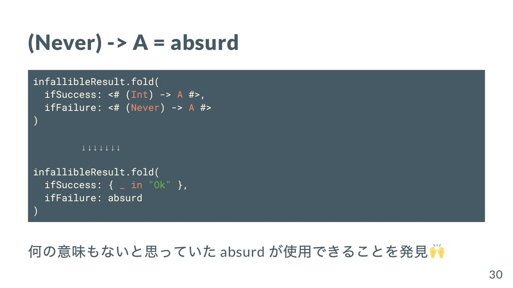 (Never) -> A = absurd infallibleResult.fold( if...