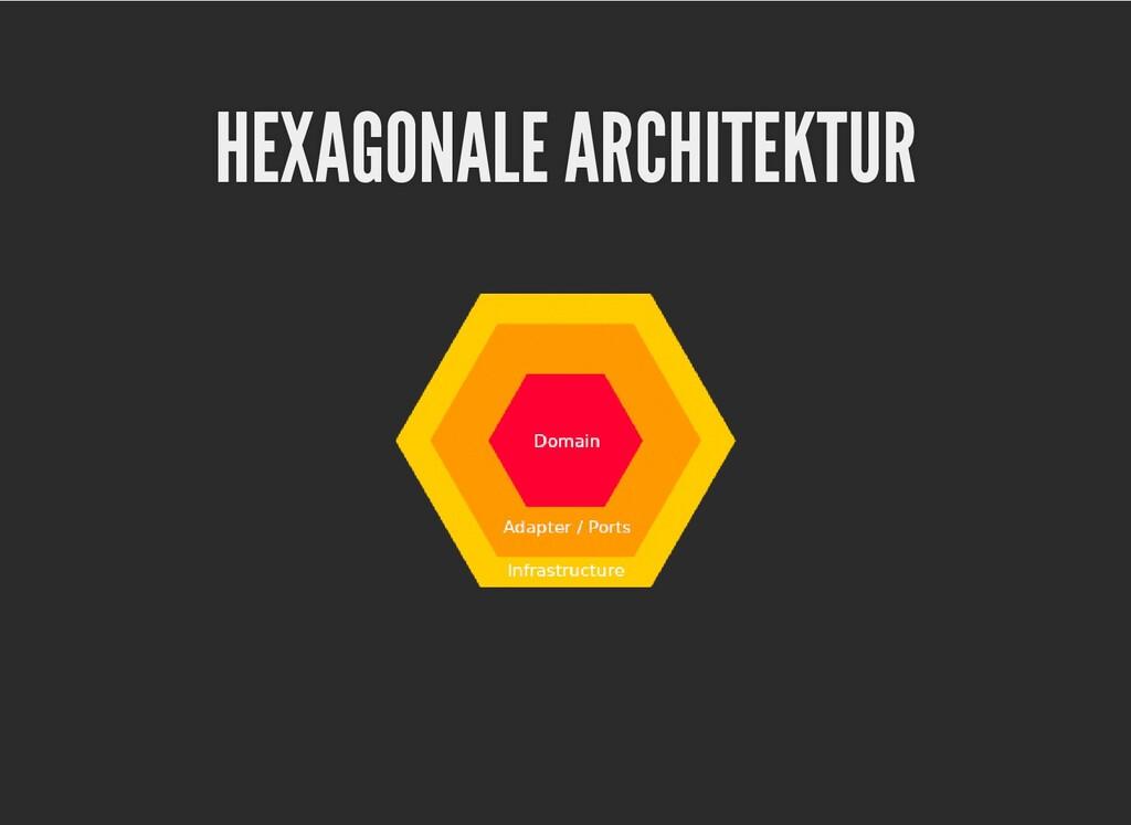 HEXAGONALE ARCHITEKTUR HEXAGONALE ARCHITEKTUR