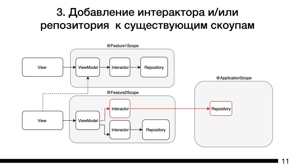 3. Добавление интерактора и/или репозитория к с...