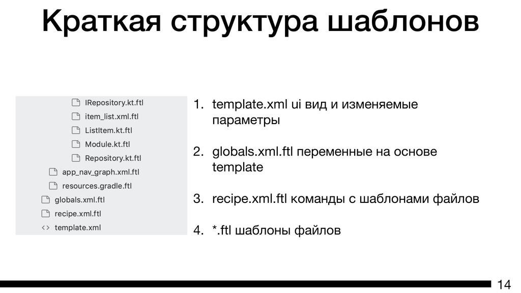 1. template.xml ui вид и изменяемые параметры 2...