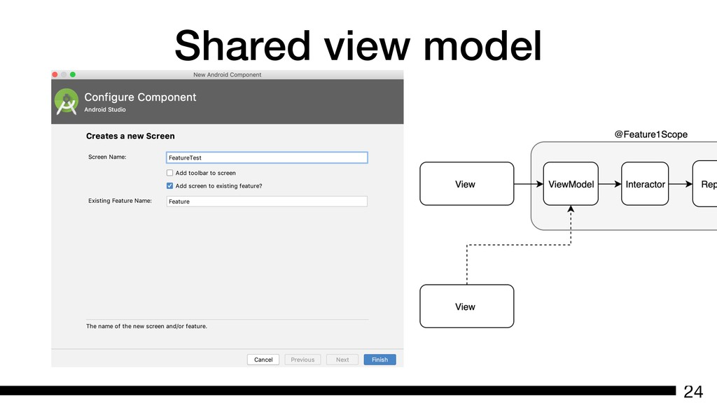 Shared view model 24