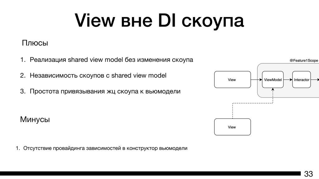 View вне DI скоупа 1. Реализация shared view mo...