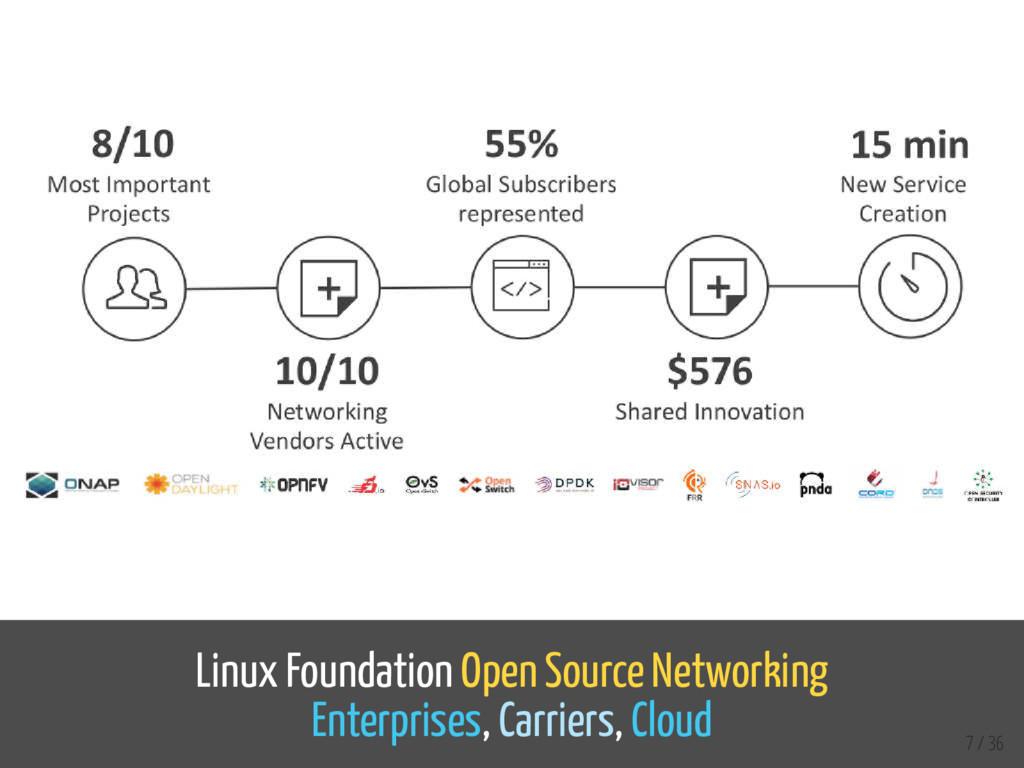 Linux Foundation Open Source Networking Enterpr...