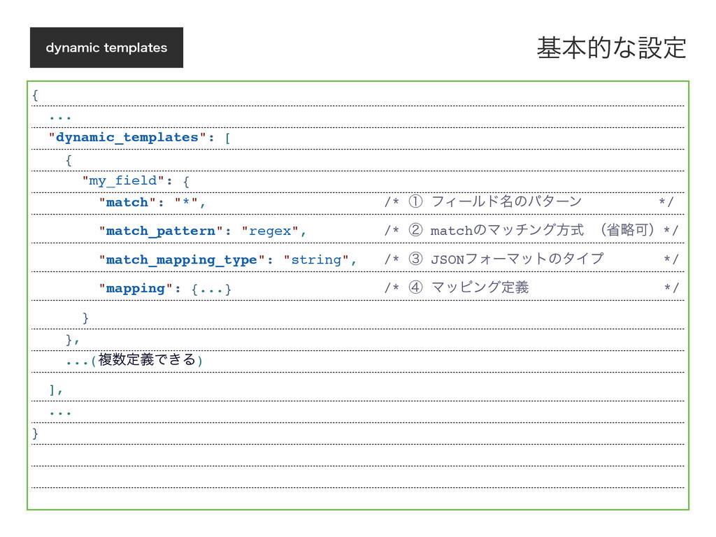 "EZOBNJDUFNQMBUFT {! ...! ""dynamic_templates"": ..."