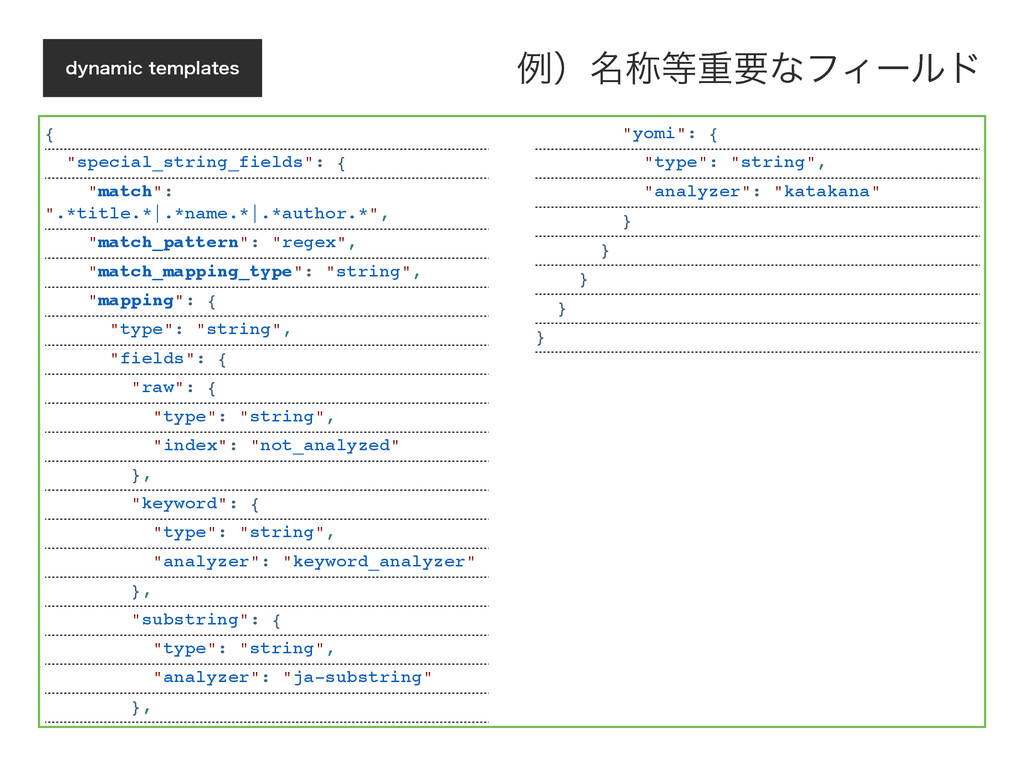 "EZOBNJDUFNQMBUFT {! ""special_string_fields"": {..."