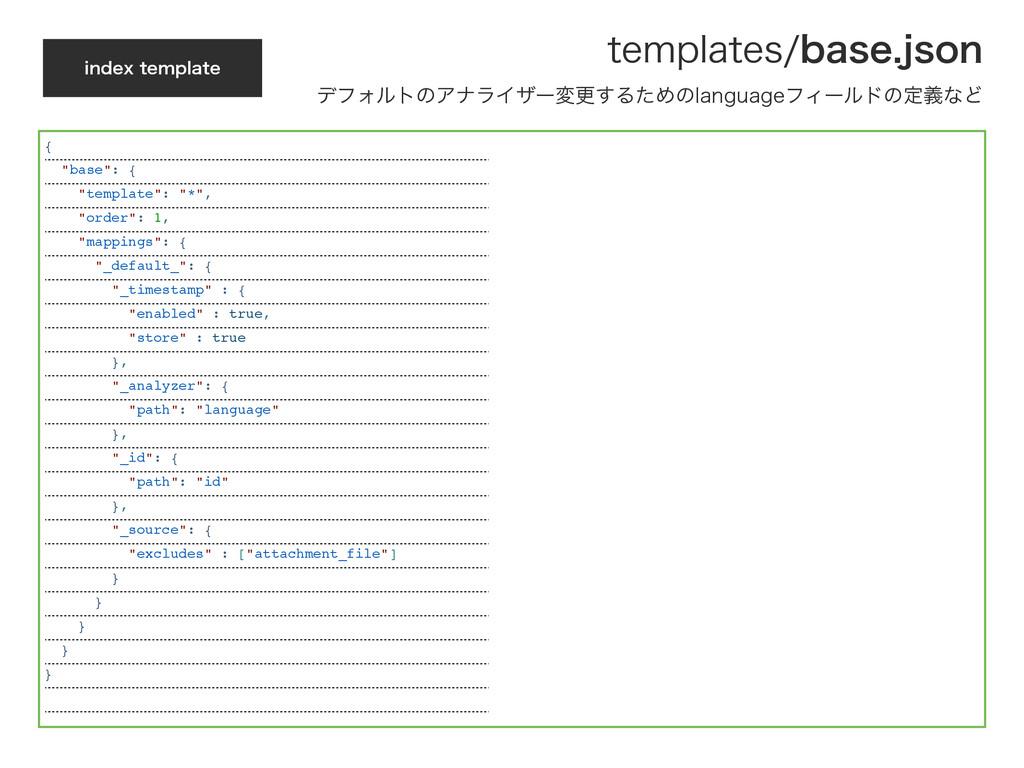 "JOEFYUFNQMBUF {! ""base"": {! ""template"": ""*"",! ..."